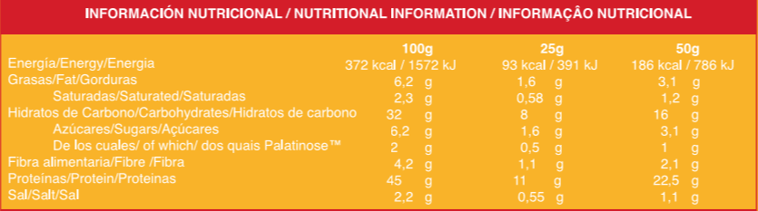 8am-info-nutricional