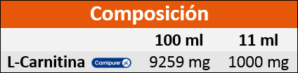 l-carnitina-1000-composicion