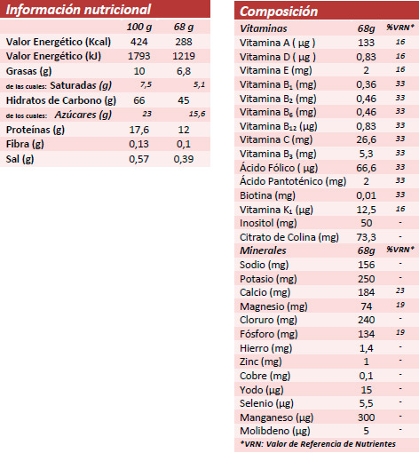 megapower-fresa-compos