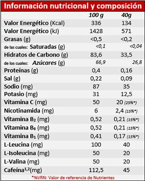higums-informacion-nutricional