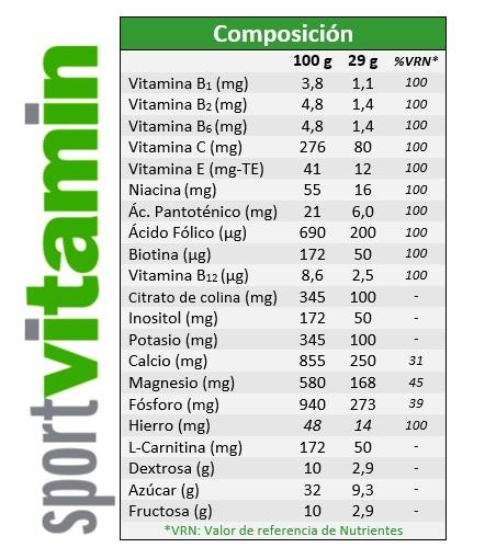 sport-vitamin-ingredientes-def